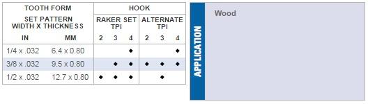 32 wood